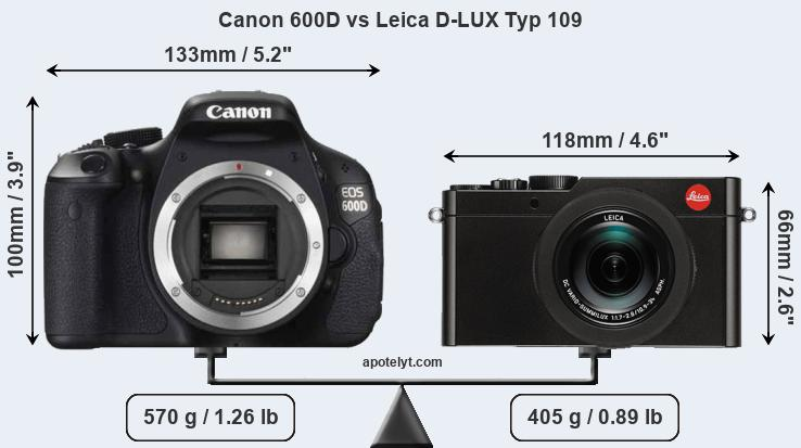 Size Canon 600D vs Leica D-LUX Typ 109