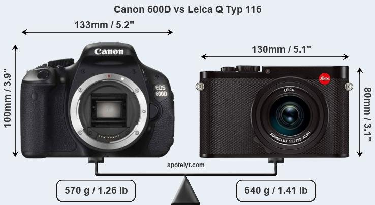 Size Canon 600D vs Leica Q Typ 116