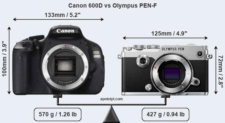Compare Canon 600D and Olympus PEN-F