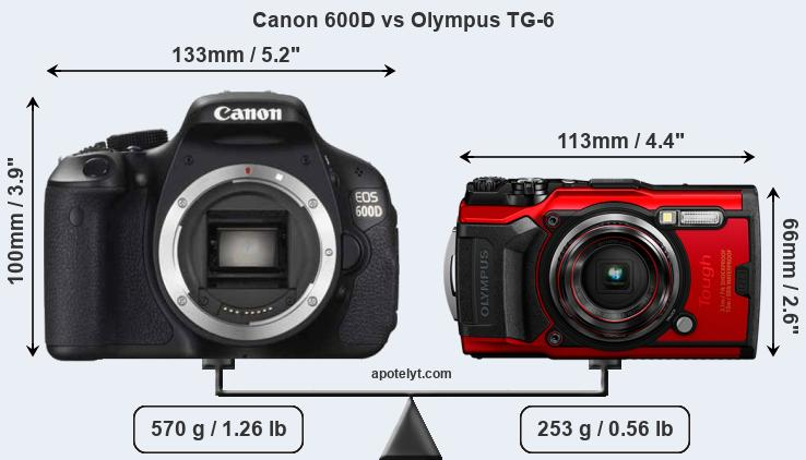 Size Canon 600D vs Olympus TG-6