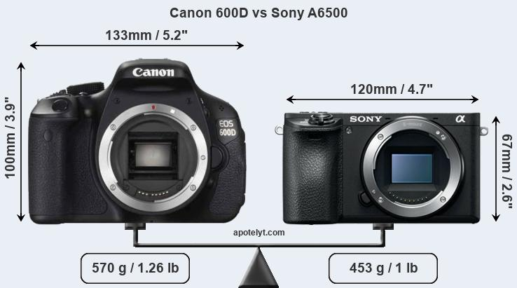 Size Canon 600D vs Sony A6500