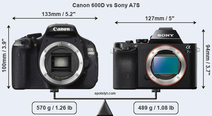 Size Canon 600D vs Sony A7S