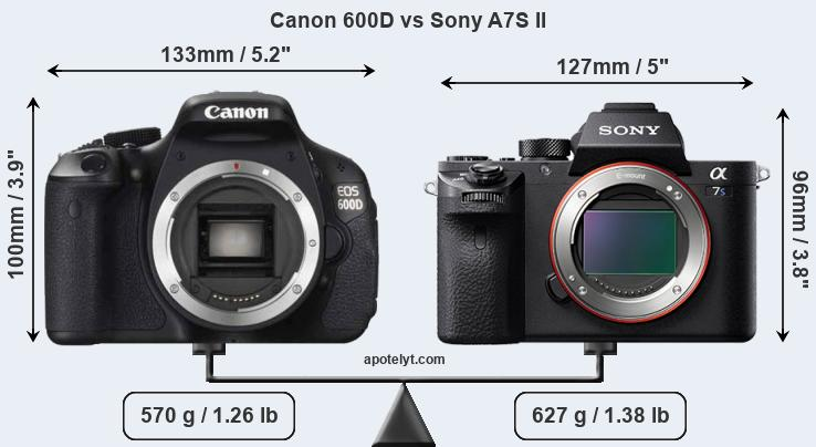 Size Canon 600D vs Sony A7S II