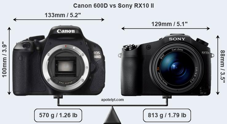 Size Canon 600D vs Sony RX10 II