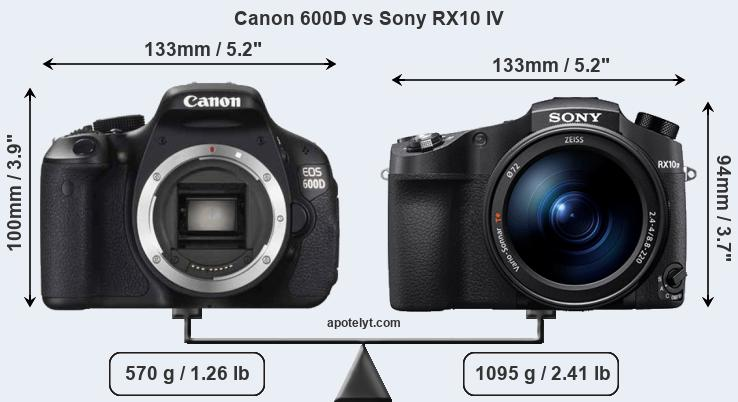 Size Canon 600D vs Sony RX10 IV