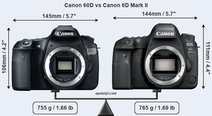 Compare Canon 60D vs Canon 6D Mark II