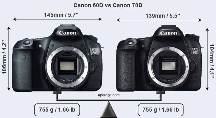 Canon 60d vs 70d body