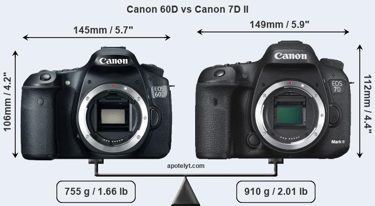 Canon 60d Vs Canon 7d Ii Comparison Review