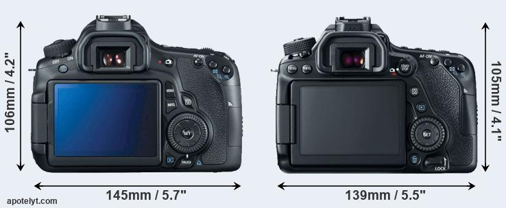 60D and 80D rear side