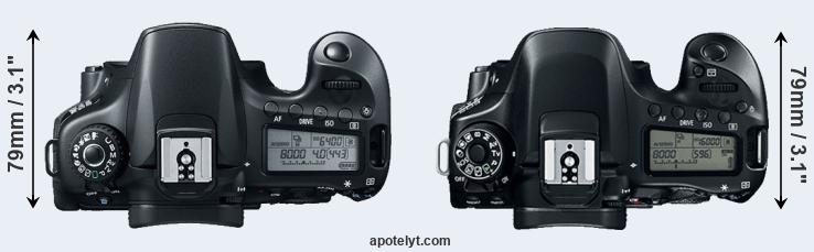60D versus 80D top view