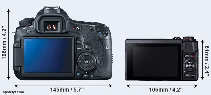 60D and G7X Mark II rear side