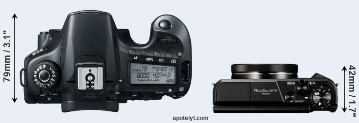 60D versus G7X Mark II top view