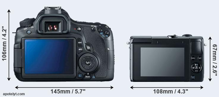 60D and M100 rear side