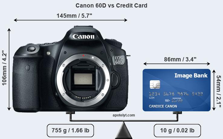Canon 60D vs credit card front