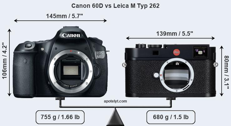 Size Canon 60D vs Leica M Typ 262