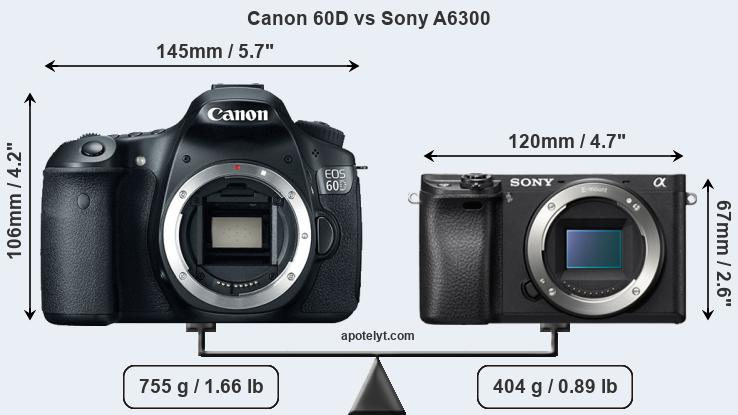 Size Canon 60D vs Sony A6300