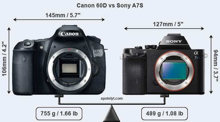 Size Canon 60D vs Sony A7S