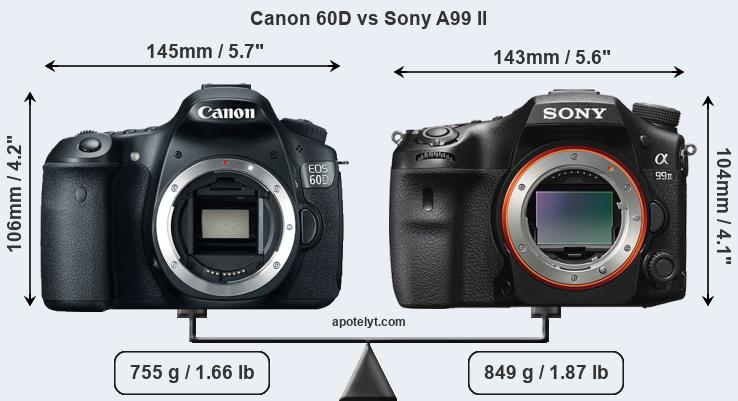 Size Canon 60D vs Sony A99 II