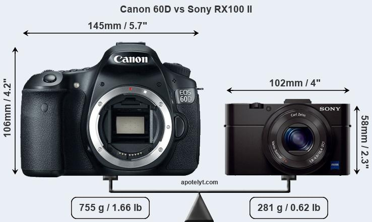 Size Canon 60D vs Sony RX100 II