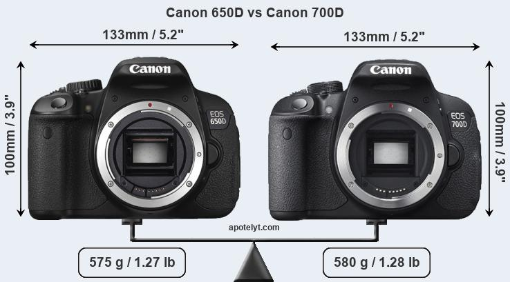 Compare Canon 650D and Canon 700D