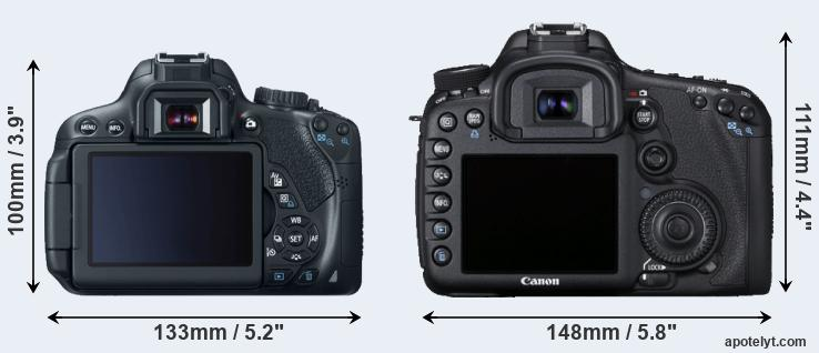 650D and 7D rear side