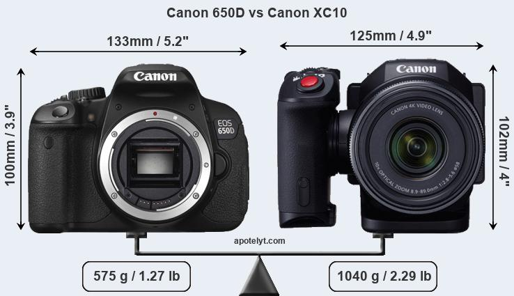 Compare Canon 650D and Canon XC10