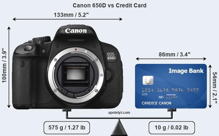 Canon 650D vs credit card front