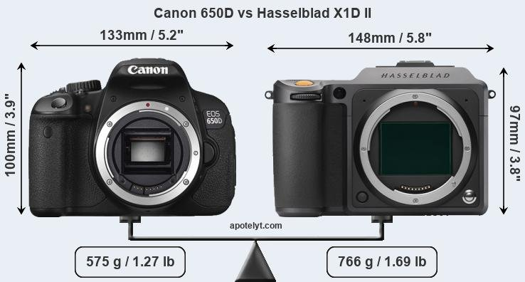 Size Canon 650D vs Hasselblad X1D II
