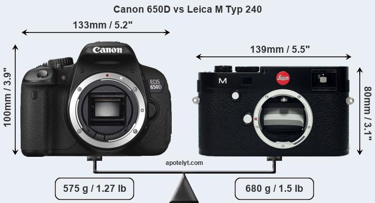 Size Canon 650D vs Leica M Typ 240