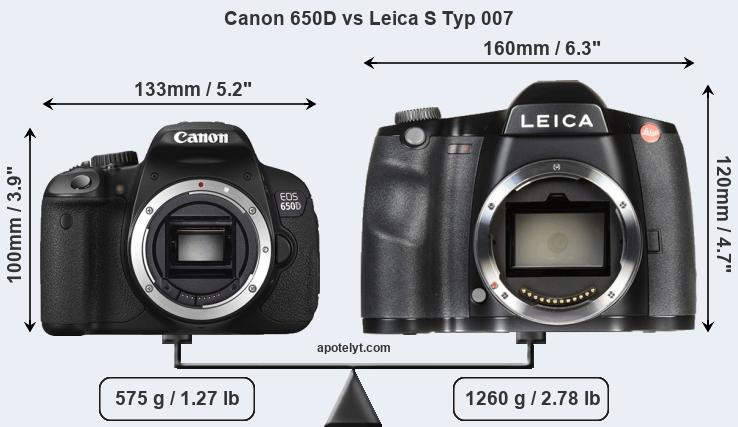 Size Canon 650D vs Leica S Typ 007