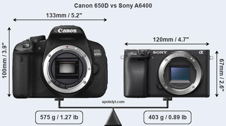 Size Canon 650D vs Sony A6400