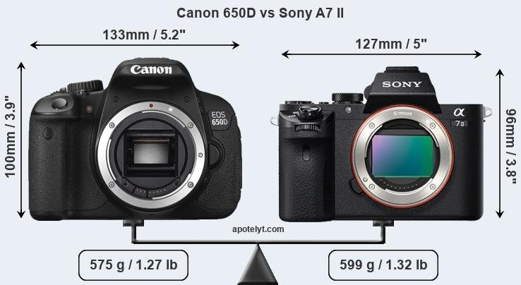 Size Canon 650D vs Sony A7 II