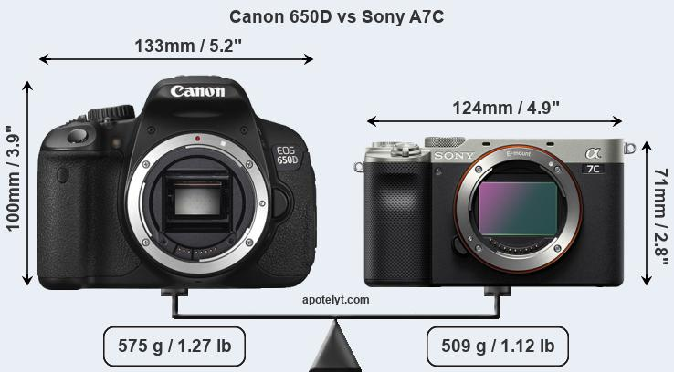 Size Canon 650D vs Sony A7C
