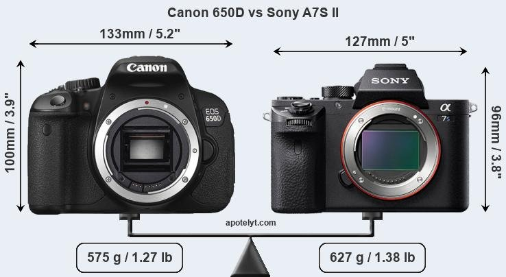 Size Canon 650D vs Sony A7S II