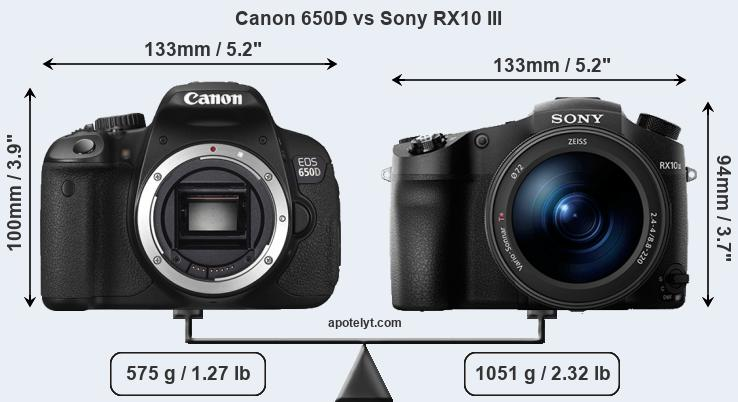 Size Canon 650D vs Sony RX10 III