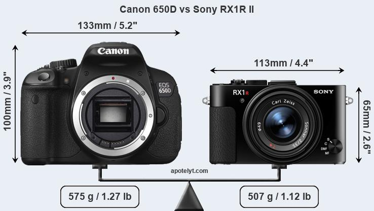 Size Canon 650D vs Sony RX1R II