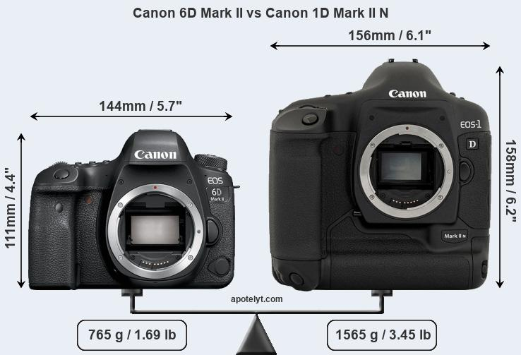 Compare Canon 6D Mark II and Canon 1D Mark II N