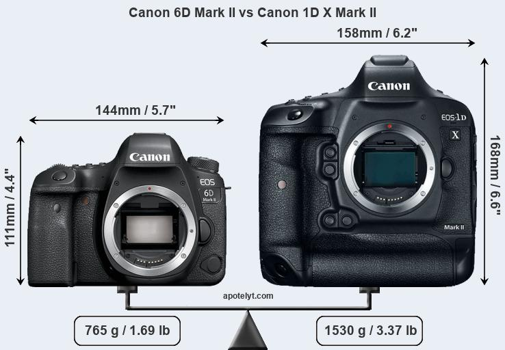 Compare Canon 6D Mark II vs Canon 1D X Mark II