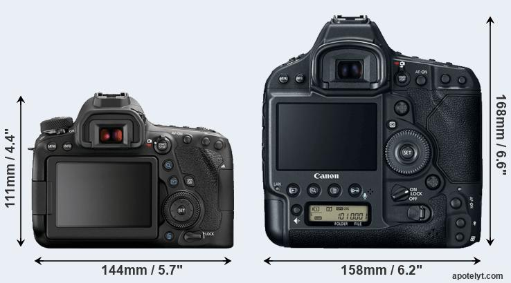 6D Mark II and 1DX Mark II rear side