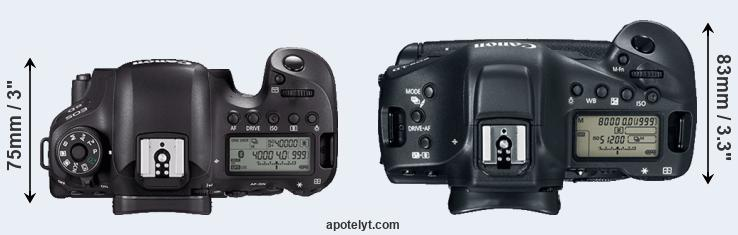 6D Mark II versus 1DX Mark II top view