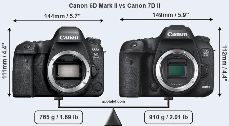 Compare Canon 6D Mark II vs Canon 7D II