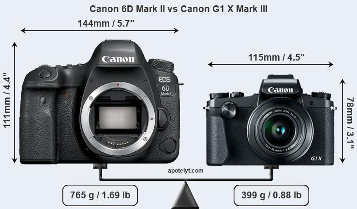 Size Canon 6D Mark II vs Canon G1 X Mark III