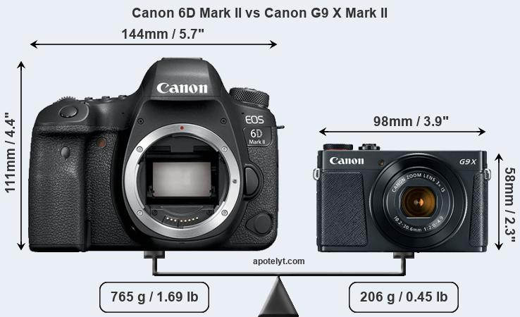 Size Canon 6D Mark II vs Canon G9 X Mark II