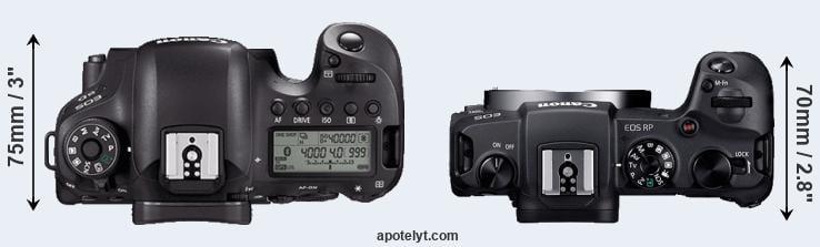 Canon 6D Mark II vs Canon RP Comparison Review