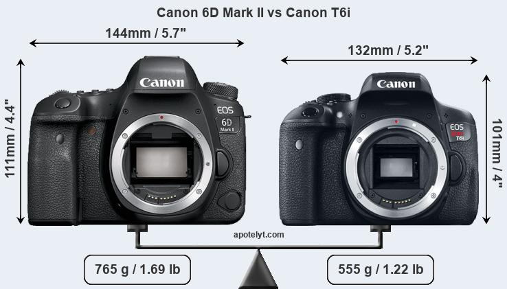 Compare Canon 6D Mark II and Canon T6i
