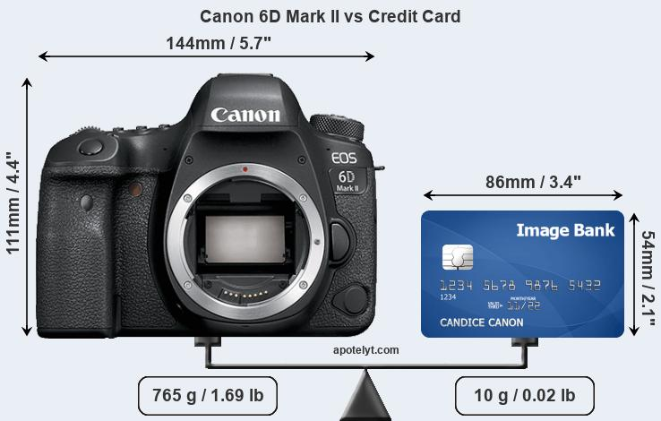 Canon 6D Mark II vs credit card front