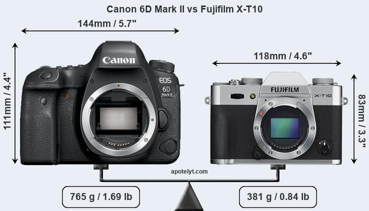 Compare Canon 6D Mark II vs Fujifilm X-T10
