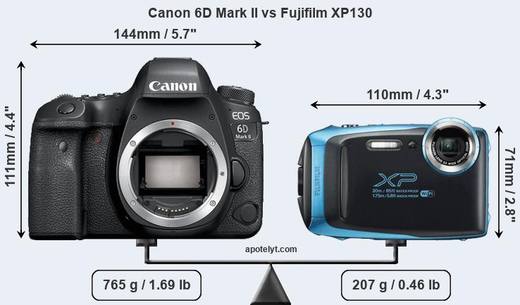 Size Canon 6D Mark II vs Fujifilm XP130