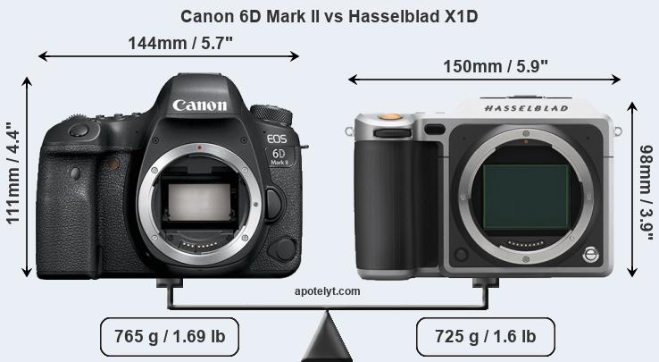 Size Canon 6D Mark II vs Hasselblad X1D