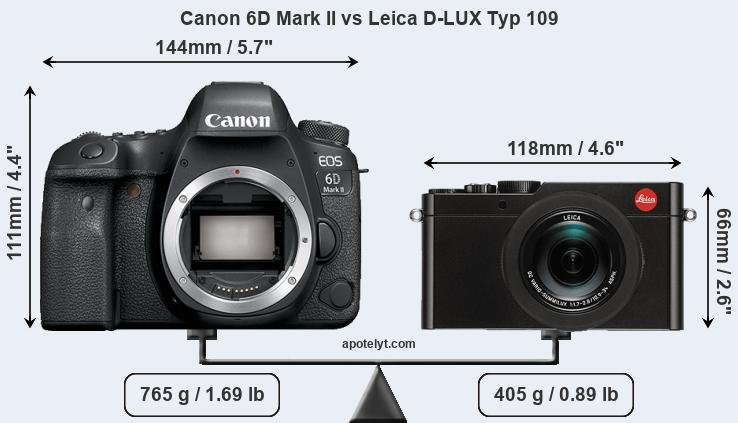 Size Canon 6D Mark II vs Leica D-LUX Typ 109
